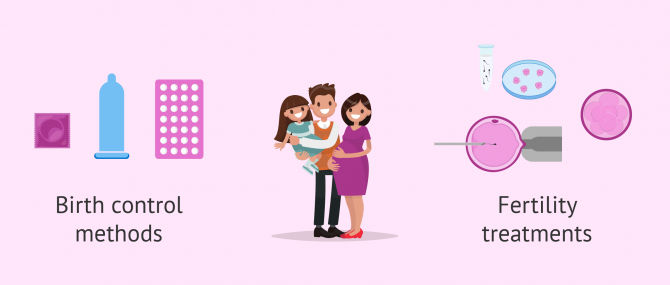 Types of family planning methods