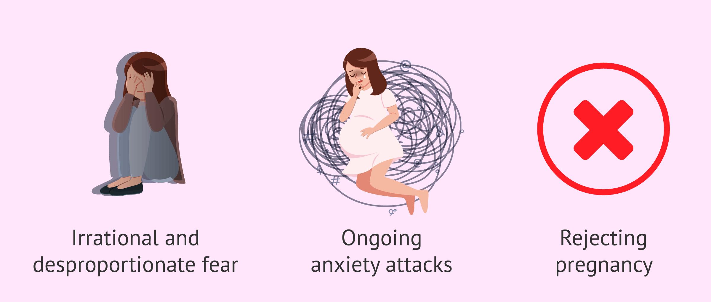 Imagen: Symptoms of tocophobia