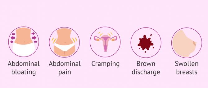 Imagen: Symptoms after IUI